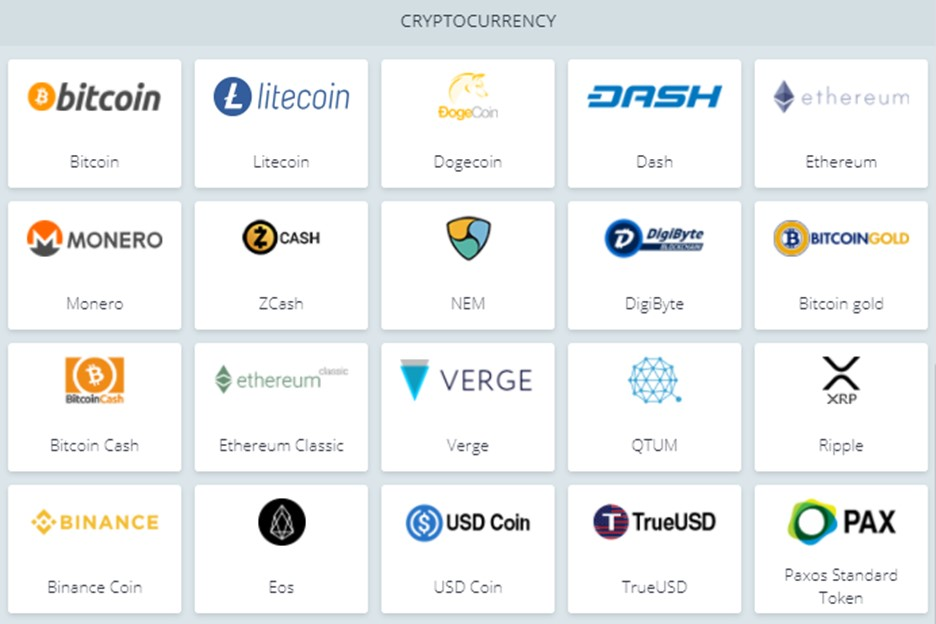22BET cryptocurrency depositing options