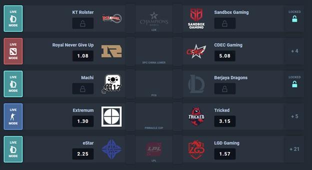Esports betting on Thunderpick