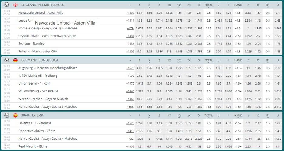 Football betting options on 22BET