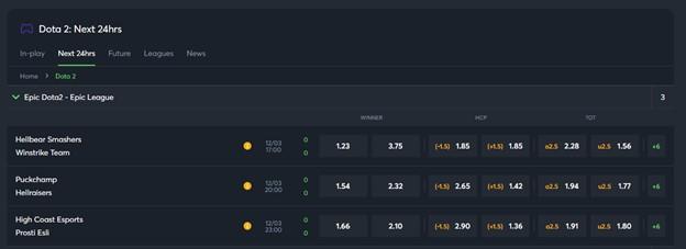 Sportsbet.io Esports betting
