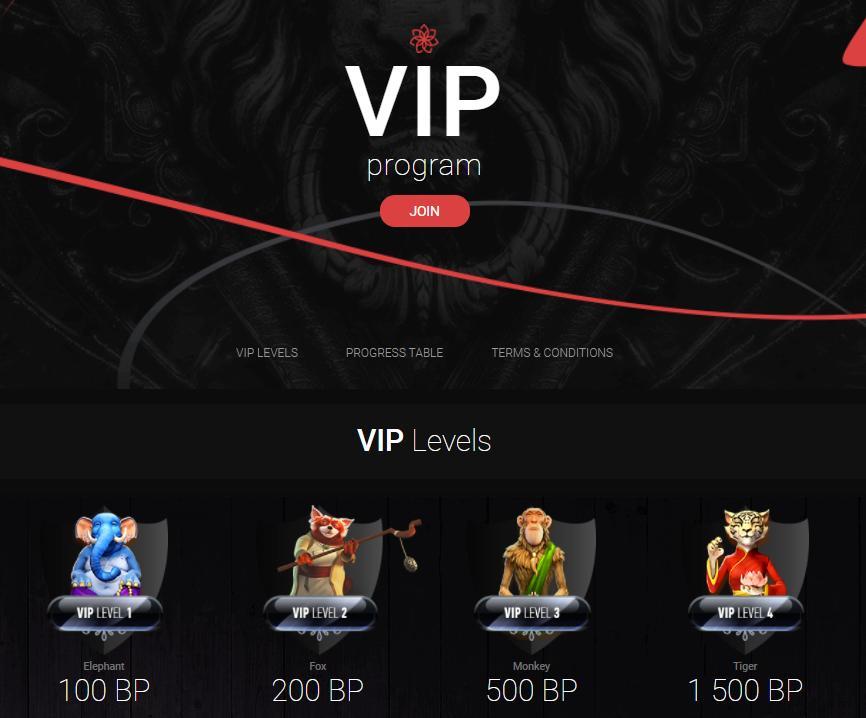 casinochan vip program