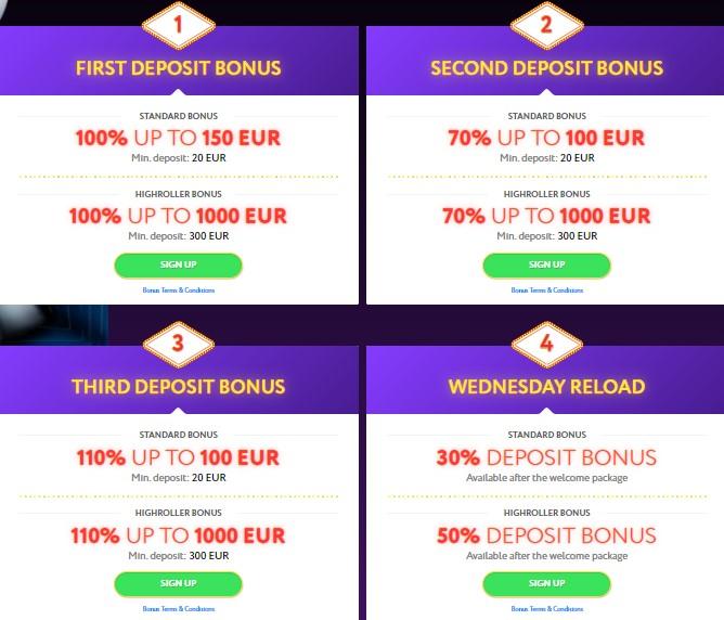 slot wolf deposit bonuses