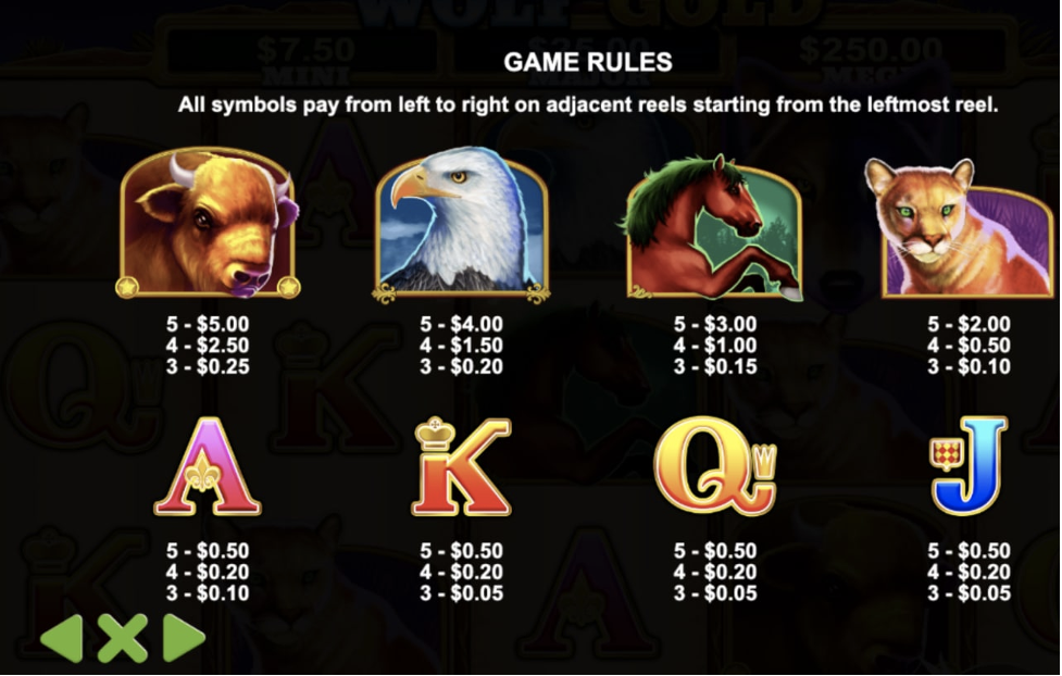 Wolf Gold game rules